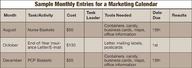 Optometric Management – Sample Marketing Calendar