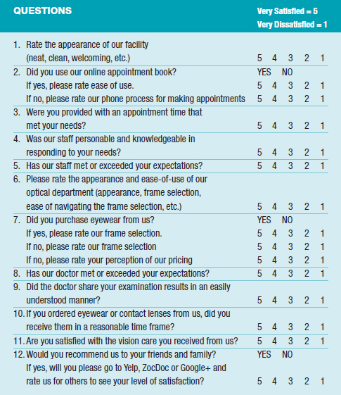 Sample Hospice Patient Satisfaction Survey